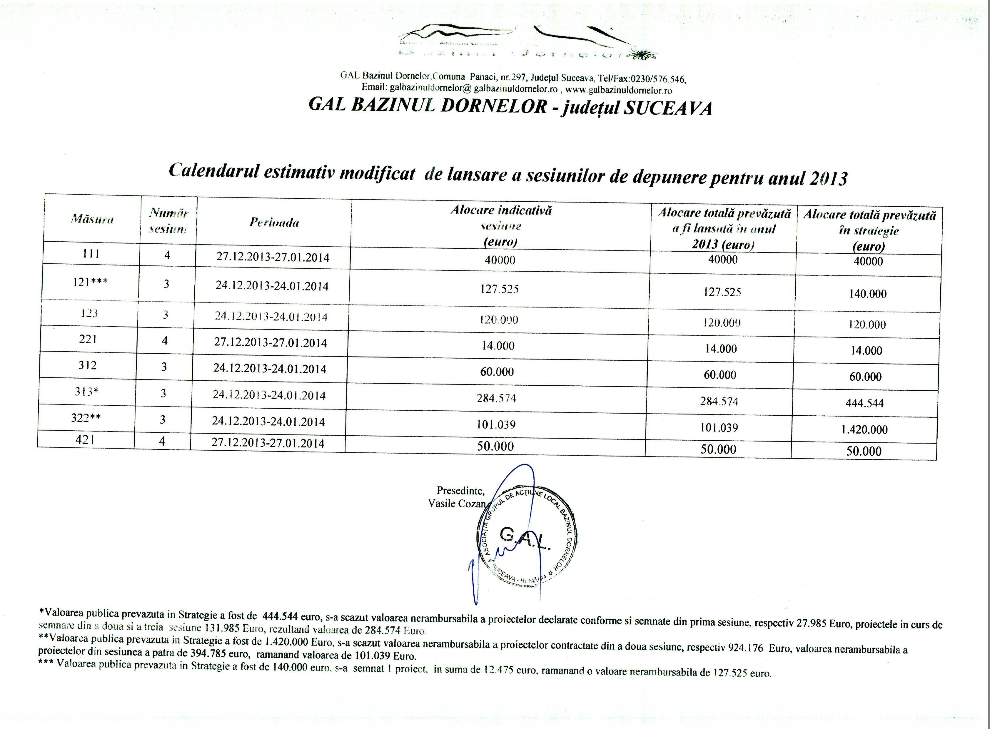 calendar estimativ S 5(2)